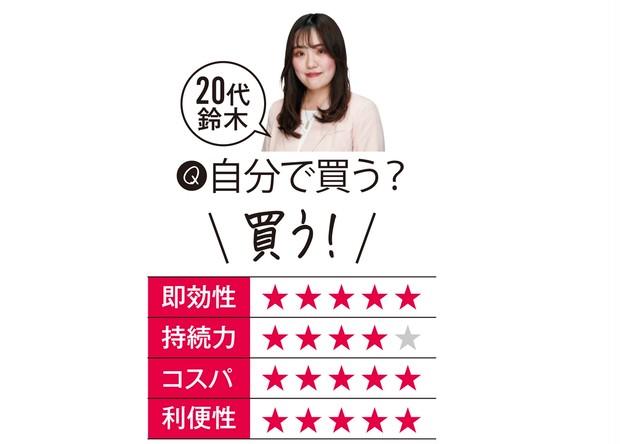 20代鈴木の評価