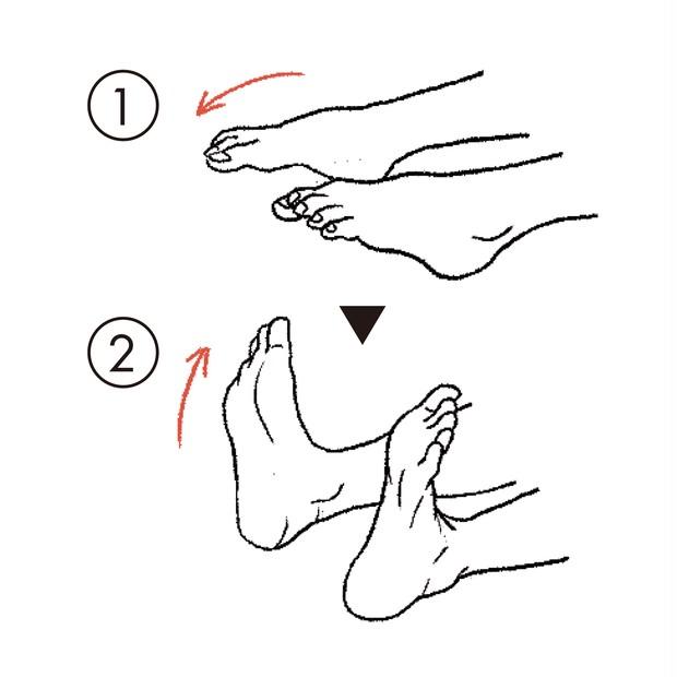 つま先を伸ばしたら、かかとを押し出すように足首を曲げる。この繰り返しをするだけでも効果大。