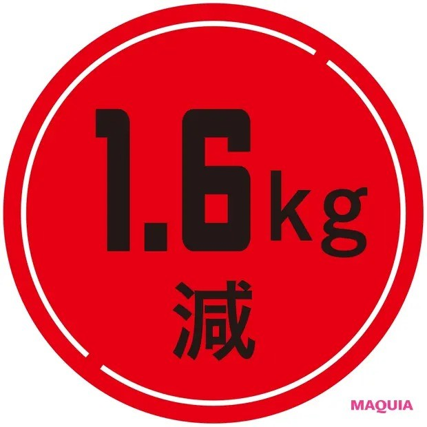 【食べ方を見直すダイエット】マキア公式ブロガーしず姉が4週間チャレンジ!_4