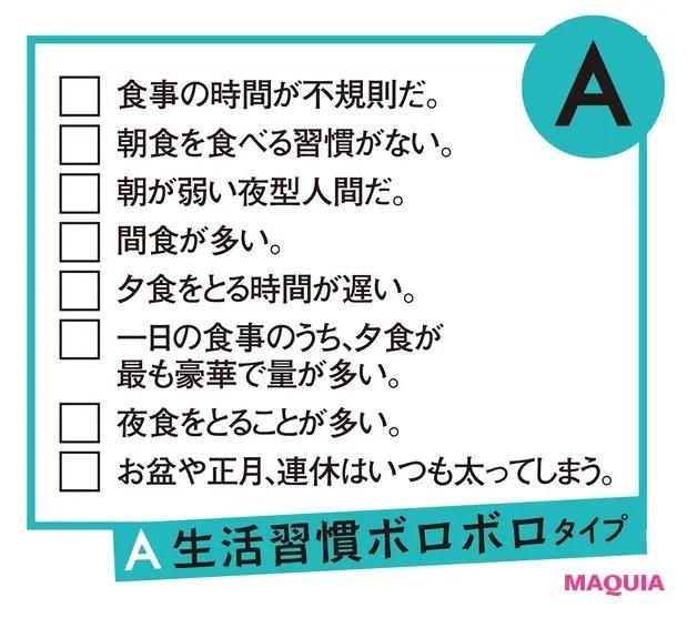 【食べ方を見直すダイエット】<A> 生活習慣ボロボロタイプ
