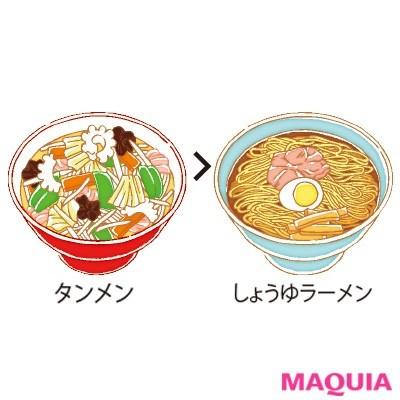 【食べ痩せダイエット】Q.ラーメンを食べるなら?