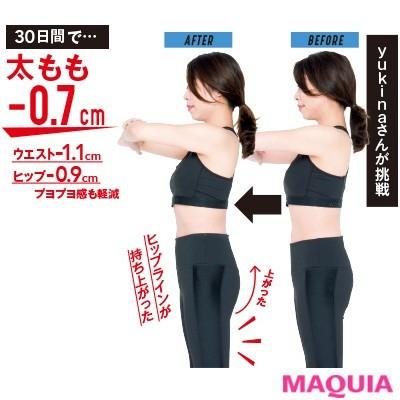 【筋トレダイエット】30日間で太もも-0.7cm
