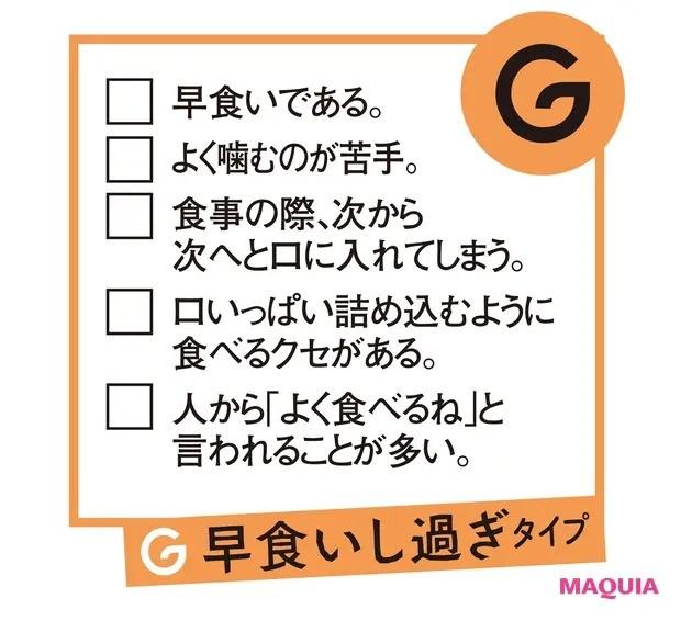 【食べ方を見直すダイエット】<G> 早食いし過ぎタイプ