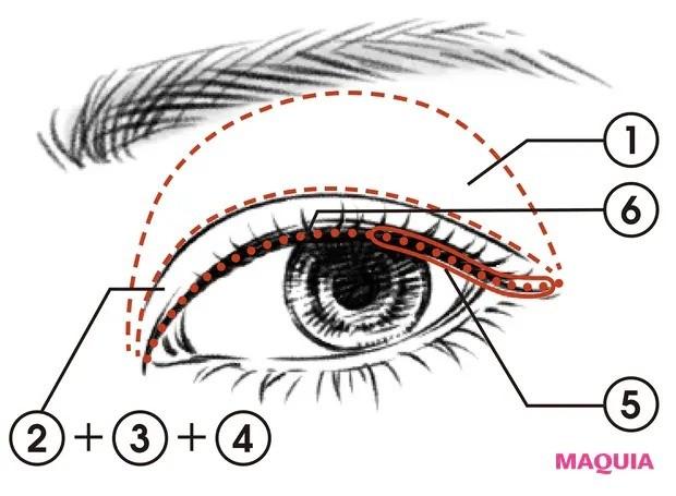 【鈴木えみさん美の哲学】「目のキワには締め色よりも、ほんのり明るいブラウンを」_メイクのやり方