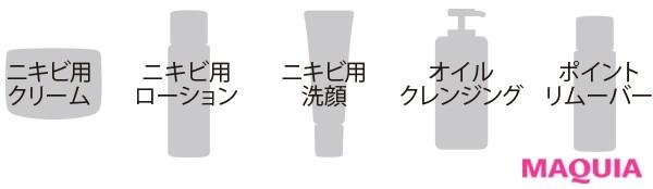 【ニキビケア】専用ケアアイテムを使ってもニキビができる悩み_2
