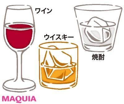 【食べ痩せダイエット】A.YES! 甘くない白ワインがおすすめ