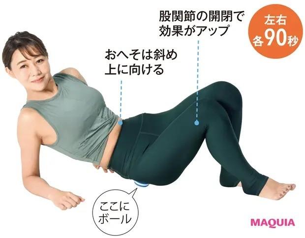 【ウエストのくびれの作り方】股関節の固まりと内股をリセット「中臀筋ほぐし」_2