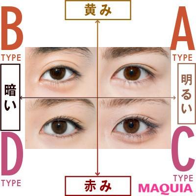 【デカ目メイク】瞳の色別・似合うアイカラーでナチュラルデカ目に_3