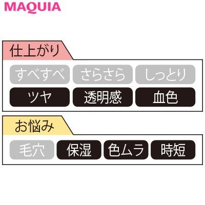 ピュアグロウな肌が完成  発売中  GIVENCHY 〈ジバンシイ/パルファム ジバンシイ〉  タン・クチュール・ クッション・グロウ   11g ¥6500