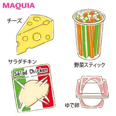 【食べ痩せダイエット】Q.コンビニご飯の賢い選び方を教えて