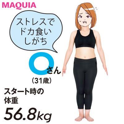 【本気で痩せたいあなたに】ストレスでドカ食い&1年で10㎏増! Oさん(31歳)は痩せられる?