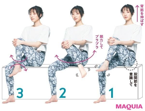 1. 気持ちを静めてリラックス ユラユラひざ揺らし(左右トータル1分)