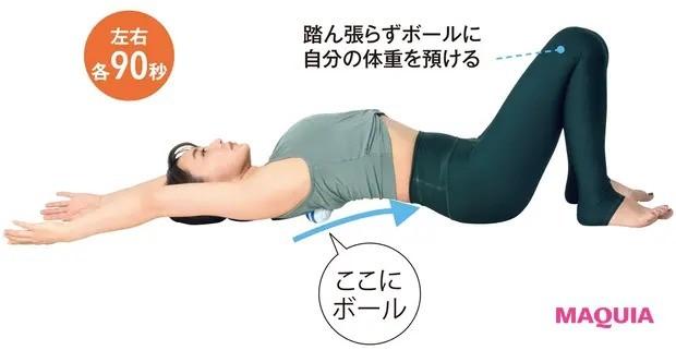 【ウエストのくびれの作り方】背中全体を覆う脊柱起立筋をゆるめる「背骨ほぐし」_2