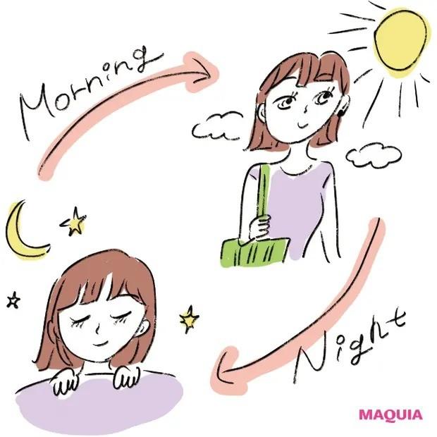 【美容家・小林ひろ美さんの美容法】肌&心の揺らぎ_脳:朝は覚醒、夜は鎮静のリズムで凪の心を取り戻す_1
