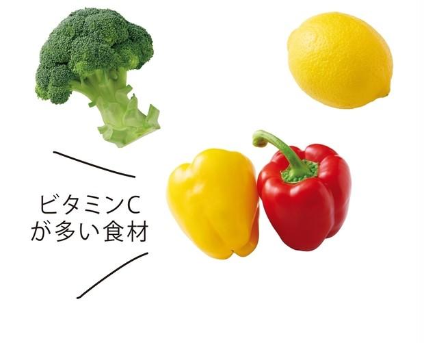 ビタミンCが多い食材