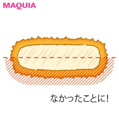 【食べ痩せダイエット】Q.揚げ物の日が多い……