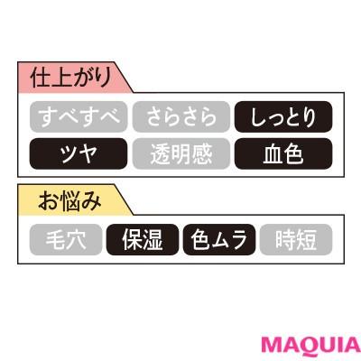心地よさと輝きをまとう 至福のツヤ肌に  CHANEL 〈シャネル〉  発売中  ル ブラン コンパクト クレーム SPF40・PA++ 全6色 各¥7500