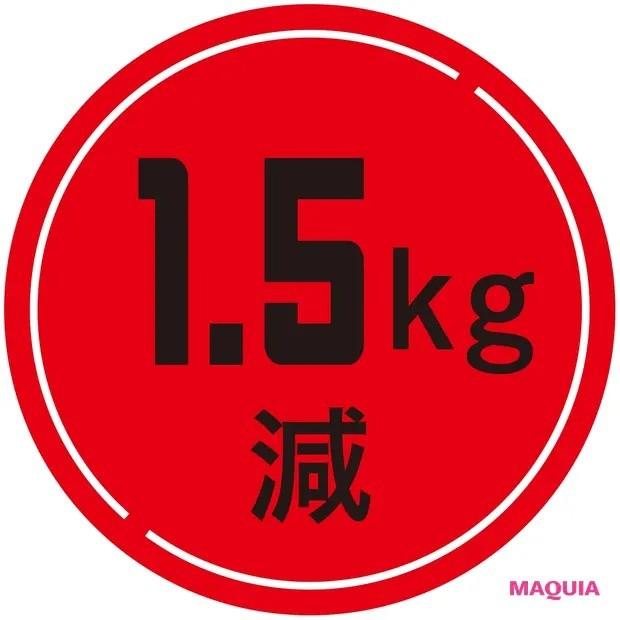 【食べ方を見直すダイエット】マキア公式ブロガー今西千登瀬が4週間チャレンジ!_4