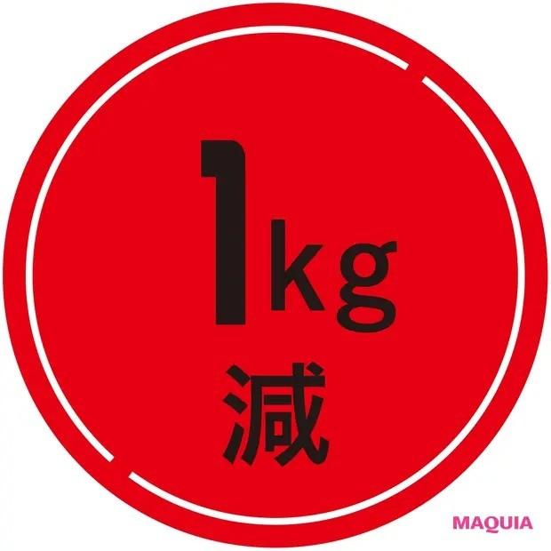 【食べ方を見直すダイエット】マキア公式ブロガーHIROが4週間チャレンジ!_4