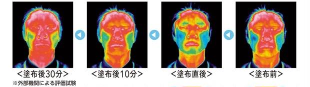 DUO血色変化実験