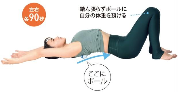 背中全体を覆う脊柱起立筋をゆるめる 背骨ほぐし
