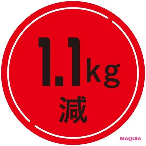 【食べ方を見直すダイエット】マキア公式ブロガーtomokoが4週間チャレンジ!_4