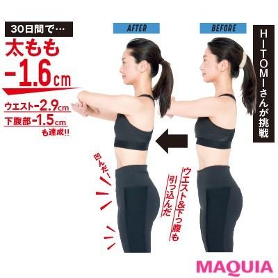 【筋トレダイエット】30日間で太もも-1.6cm
