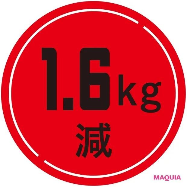 【食べ方を見直すダイエット】マキア公式ブロガーななみんが4週間チャレンジ!_4