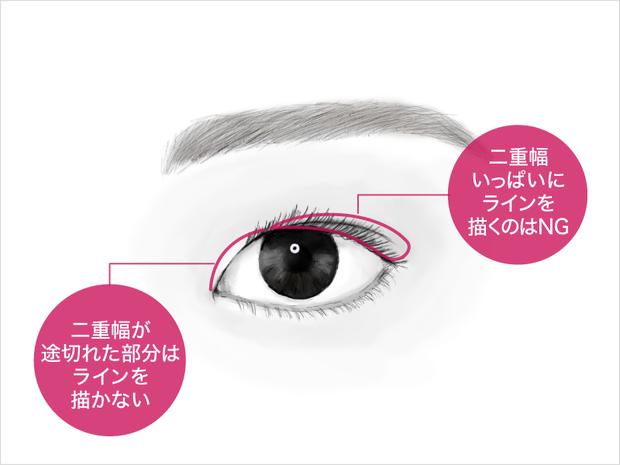 【奥二重】Q.逆に目が小さく見える