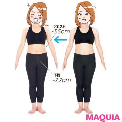 【本気で痩せたいあなたに】結果は…-2.0kg
