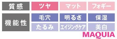 【クッションファンデーション2020】SHISEIDO シンクロスキン グロー クッションコンパクト_2