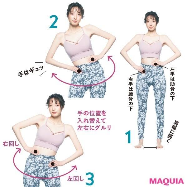 3. 朝からスッキリ排便習慣 腸管を刺激して腰回し(手の位置を替えて各8回)