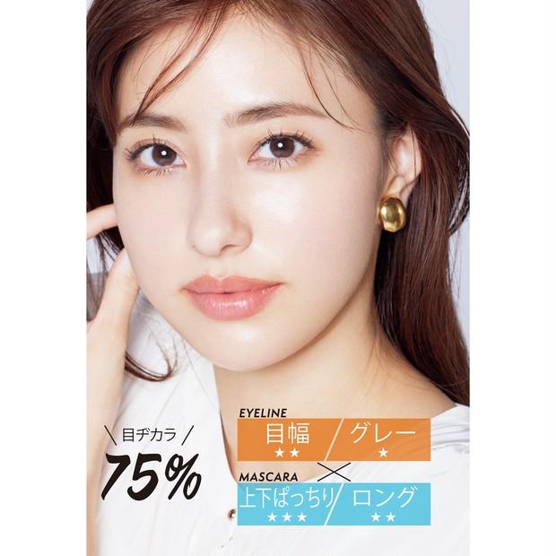 目ヂカラ75%
