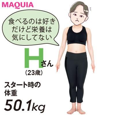 【本気で痩せたいあなたに】食べるの大好き&甘いもの中毒Hさん(23歳)のダイエット日記