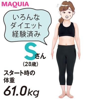 【本気で痩せたいあなたに】美容情報いっぱい! 思い込みダイエッターSさん(28歳)が3kg痩せるまで