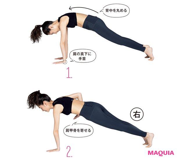 1.四つん這いからひざを上げる/2.右ひじを引き上げる