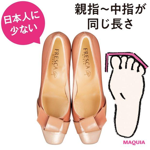 先端がスクエアで太めのヒールだから安定感が抜群。靴底クッションの形にも工夫が。パンプス ¥23000/フレスカ