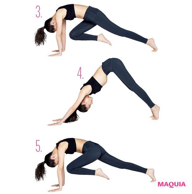 3.両腕の間を右ひざでキック/4.お腹をへこませお尻を高く上げる/5.両腕の間を左ひざでキック