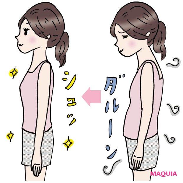 恥骨に手を当てて床に対して骨盤を垂直に立てる。さらにお腹の中央にある腹直筋を引き上げるように意識。正しい位置の姿勢をキープするだけで美ボディに。