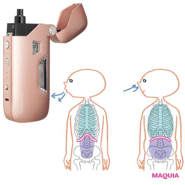 「呼吸」は最強の免疫力アップ法! ドクターが答える呼吸のQ&A_1