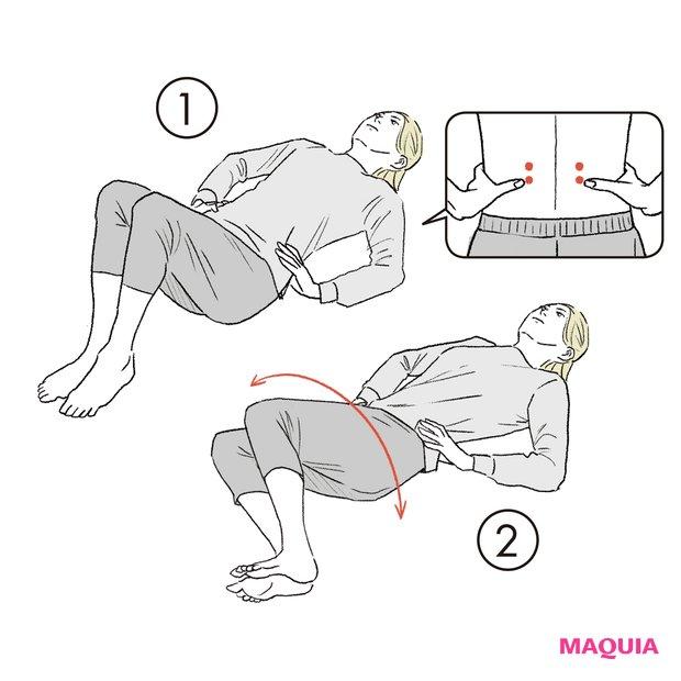 ①親指を腰方形筋(吹き出し内の図参照)に当て仰向けに。②両膝を揃え、左右にパタパタと倒し10往復。親指の位置を上にずらし、同様に行って。