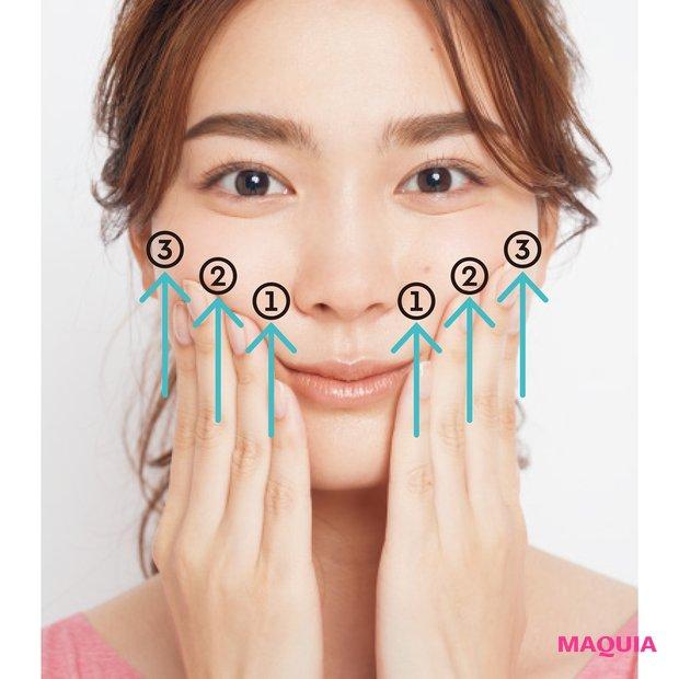 4本の指でフェイスラインから頬骨のくぼみの下まで持ち上げて。位置をずらしながら。