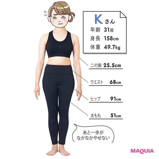 TYPE3 Kさんのプロフィール