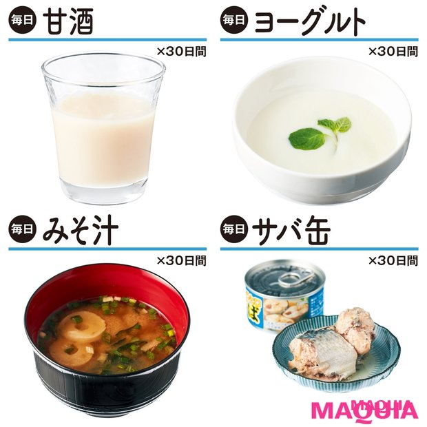30日間お試し! ヨーグルト、甘酒、サバ缶、みそ汁を食べ続けたら肌はどこまで変わる!?
