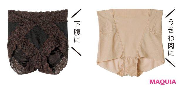 浮き輪肉撃退!パンツ 涼しいメッシュ ¥1500/ルシアン