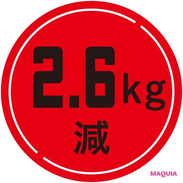 2.6kg減