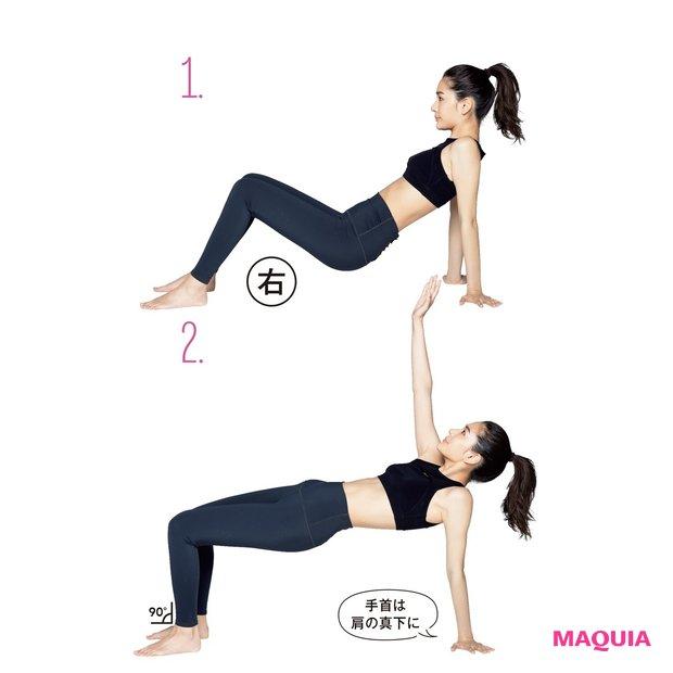 1.手を肩の下についてお尻を上げる/2.右手を上に伸ばす