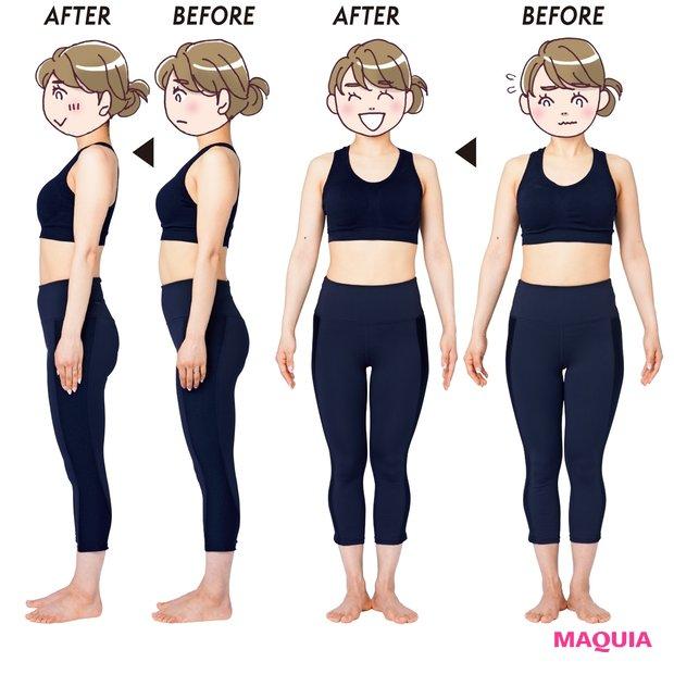 運動しているのにスタイルに変化がない……Kさんの2カ月ダイエットチャレンジに密着!