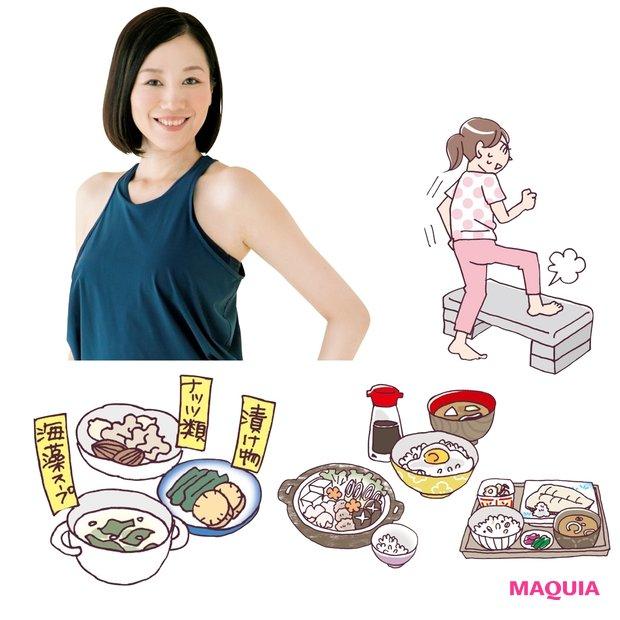 2カ月チャレンジ! ダイエットコーチ・EICO先生の生活習慣整えダイエット、基本の「キ」