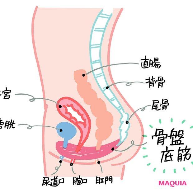 下半身がきゅっと引き締まる⁉ 話題の「膣トレ」3つの基本の動きをマスター!